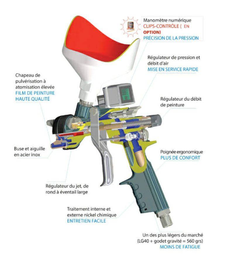 schema technique pistolet peinture